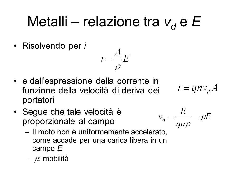 Metalli – relazione tra v d e E Risolvendo per i e dallespressione della corrente in funzione della velocità di deriva dei portatori Segue che tale ve