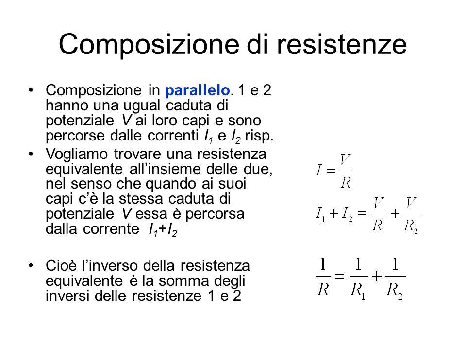 Composizione di resistenze Composizione in parallelo. 1 e 2 hanno una ugual caduta di potenziale V ai loro capi e sono percorse dalle correnti I 1 e I
