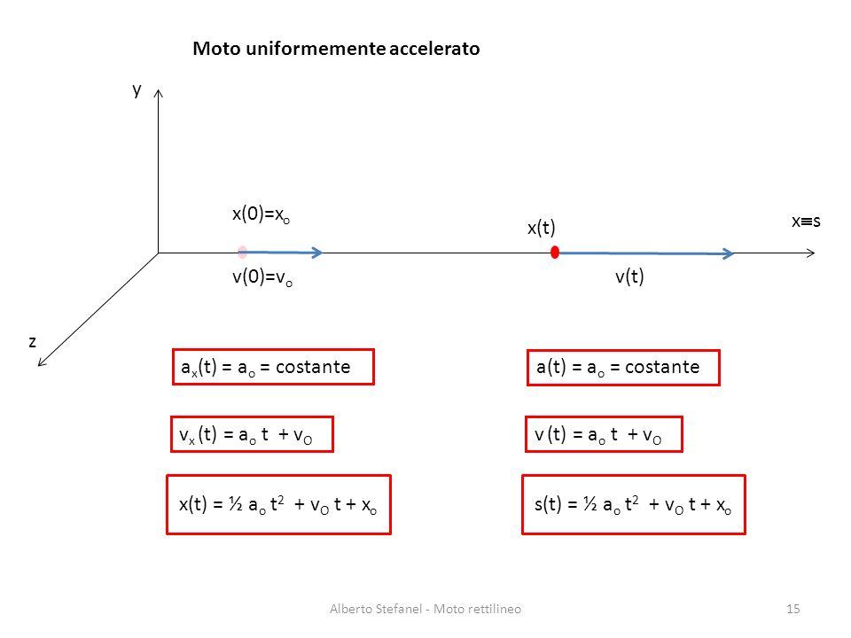 Alberto Stefanel - Moto rettilineo15 Moto uniformemente accelerato v x (t) = a o t + v O x(t) = ½ a o t 2 + v O t + x o a x (t) = a o = costante x s y