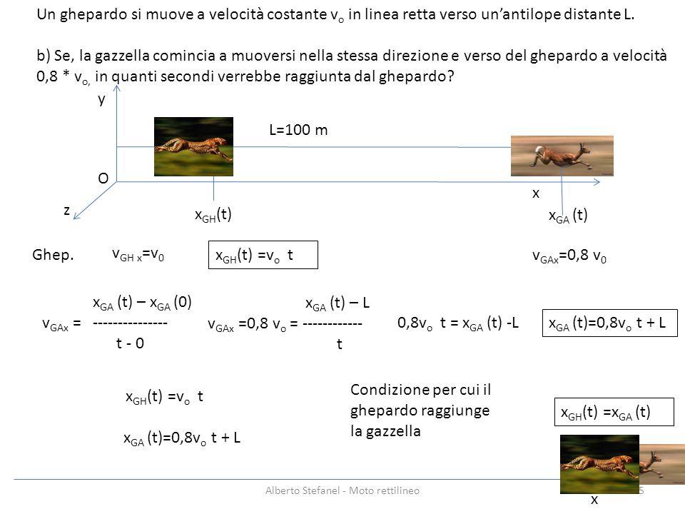 v GH x =v 0 x y z Un ghepardo si muove a velocità costante v o in linea retta verso unantilope distante L. b) Se, la gazzella comincia a muoversi nell