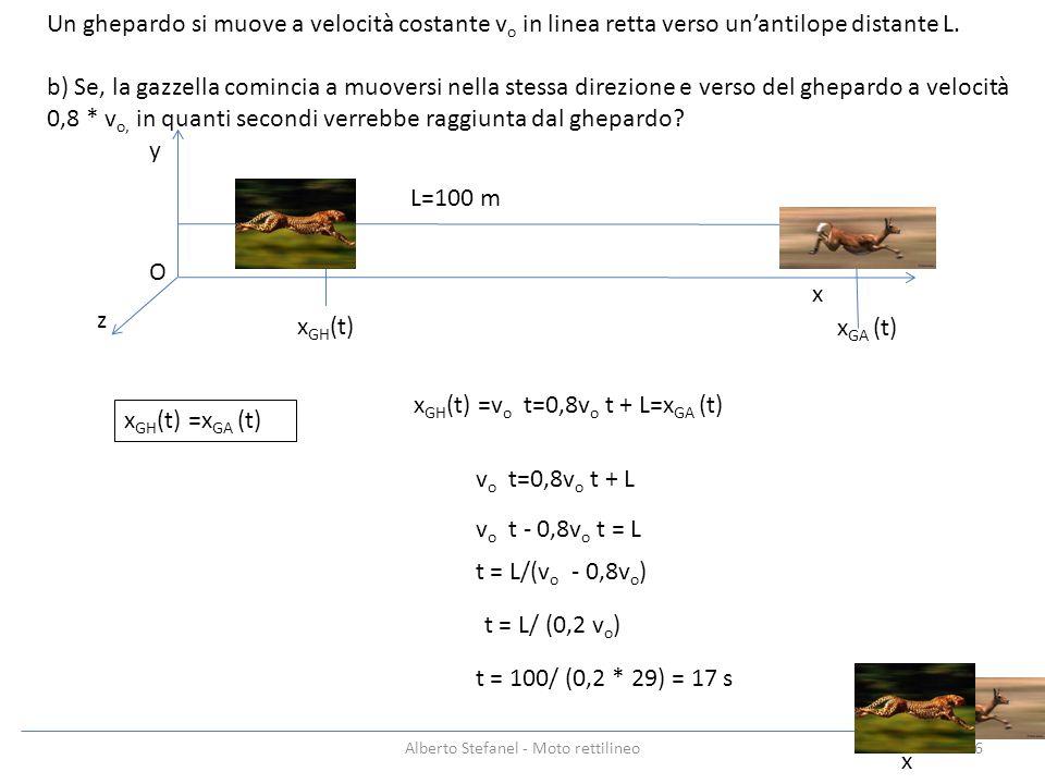 x y z Un ghepardo si muove a velocità costante v o in linea retta verso unantilope distante L. b) Se, la gazzella comincia a muoversi nella stessa dir