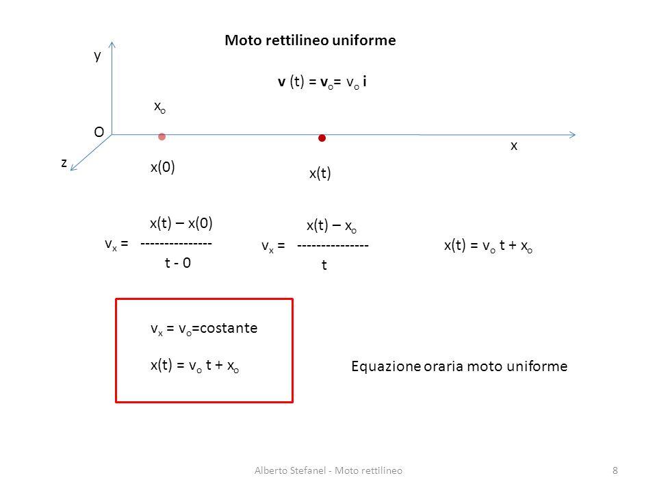 8 x y z O x(t) x(0) xoxo x(t) – x(0) v x = --------------- t - 0 x(t) – x o v x = --------------- t x(t) = v o t + x o Moto rettilineo uniforme v (t)