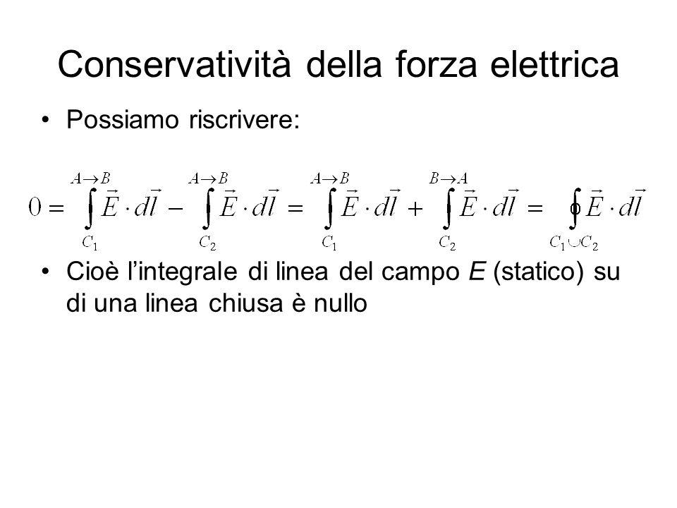 Conservatività della forza elettrica Possiamo riscrivere: Cioè lintegrale di linea del campo E (statico) su di una linea chiusa è nullo