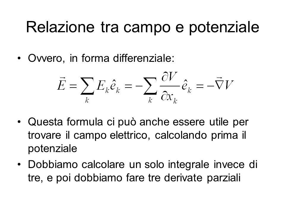 Relazione tra campo e potenziale Ovvero, in forma differenziale: Questa formula ci può anche essere utile per trovare il campo elettrico, calcolando p