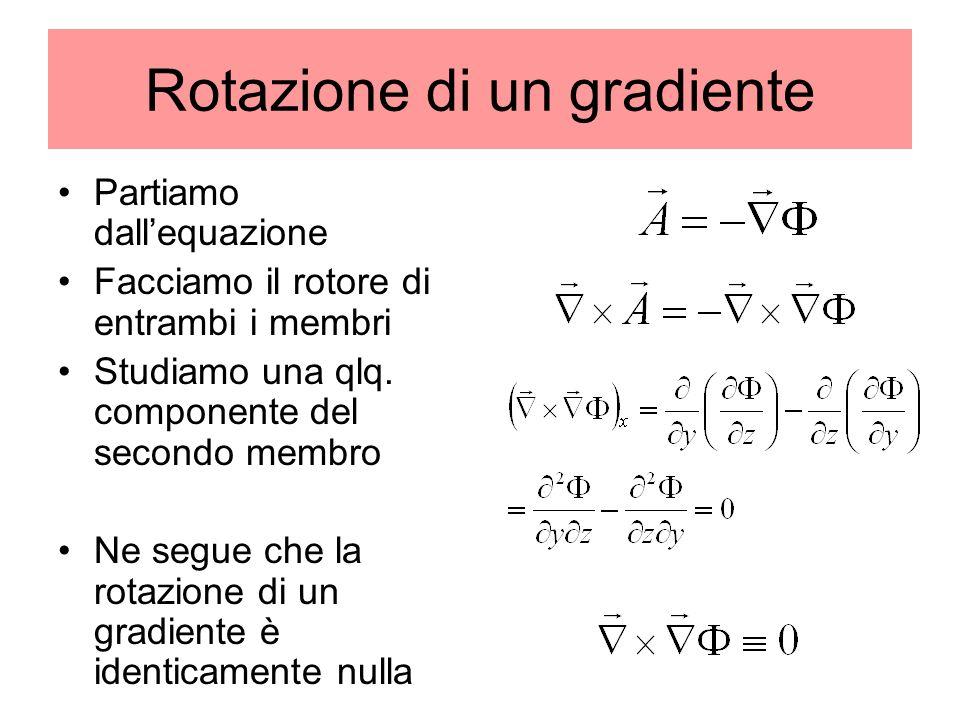 Rotazione di un gradiente Partiamo dallequazione Facciamo il rotore di entrambi i membri Studiamo una qlq. componente del secondo membro Ne segue che