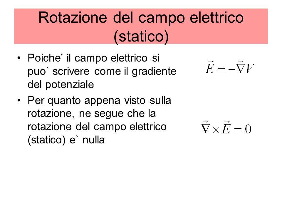 Rotazione del campo elettrico (statico) Poiche il campo elettrico si puo` scrivere come il gradiente del potenziale Per quanto appena visto sulla rota