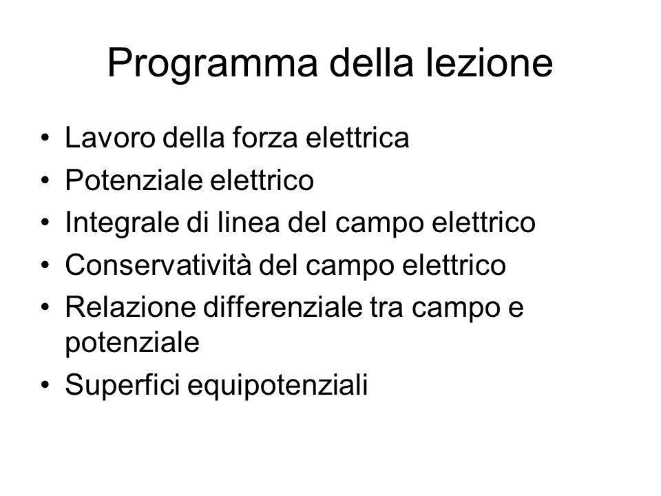Programma della lezione Lavoro della forza elettrica Potenziale elettrico Integrale di linea del campo elettrico Conservatività del campo elettrico Re