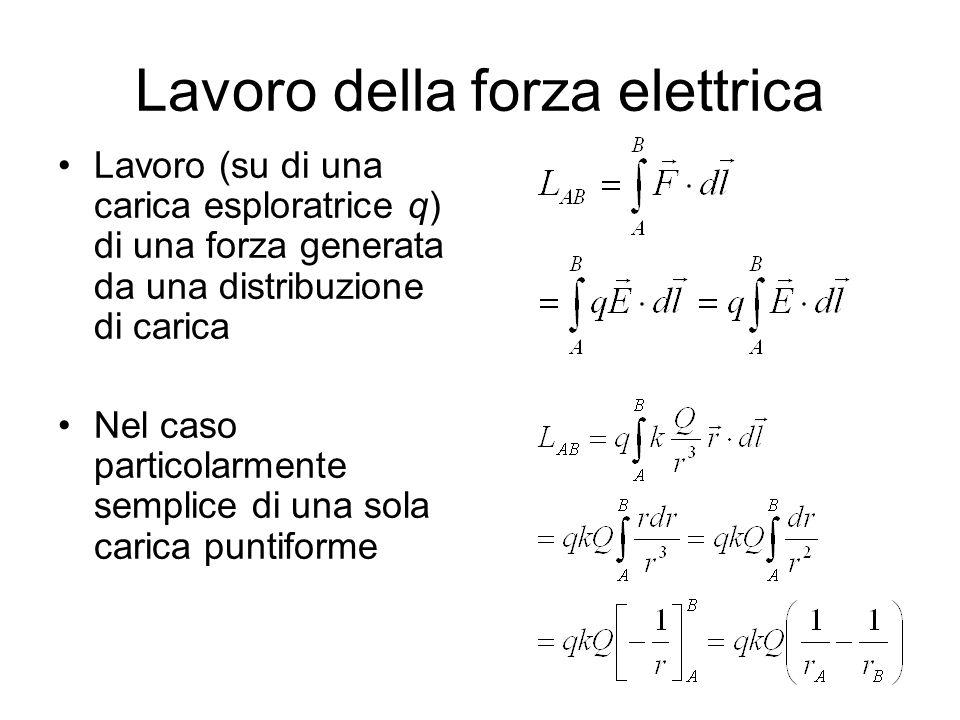 Lavoro della forza elettrica Lavoro (su di una carica esploratrice q) di una forza generata da una distribuzione di carica Nel caso particolarmente se