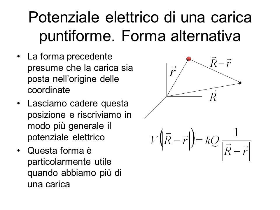 Potenziale di più cariche Usiamo il principio di sovrapposizione per E: troviamo un analogo principio per V Nel caso particolare di cariche puntiformi Se non vi sono cariche allinfinito possiamo scegliere la costante C nulla, così che il potenziale è nullo allinfinito
