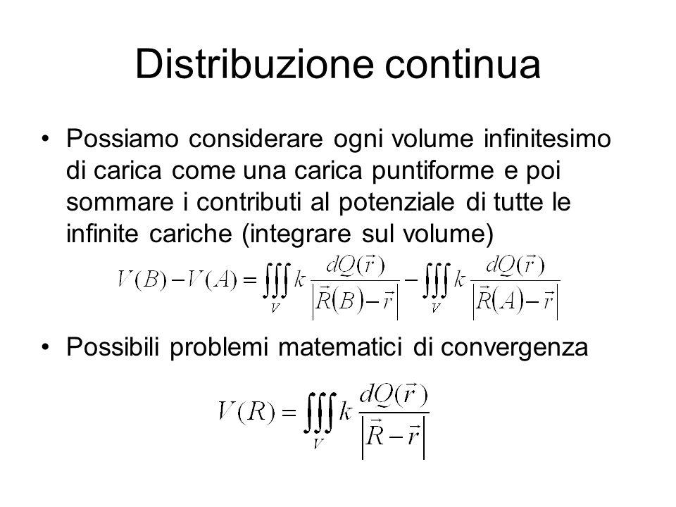 Distribuzione continua Possiamo considerare ogni volume infinitesimo di carica come una carica puntiforme e poi sommare i contributi al potenziale di