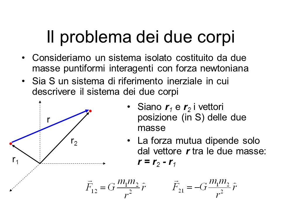 Il problema dei due corpi Consideriamo un sistema isolato costituito da due masse puntiformi interagenti con forza newtoniana Sia S un sistema di riferimento inerziale in cui descrivere il sistema dei due corpi r1r1 r2r2 Siano r 1 e r 2 i vettori posizione (in S) delle due masse La forza mutua dipende solo dal vettore r tra le due masse: r = r 2 - r 1 r