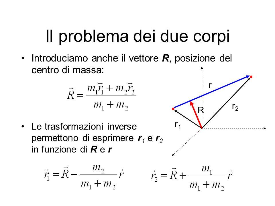 Il problema dei due corpi Introduciamo anche il vettore R, posizione del centro di massa: r1r1 r2r2 r R Le trasformazioni inverse permettono di esprimere r 1 e r 2 in funzione di R e r
