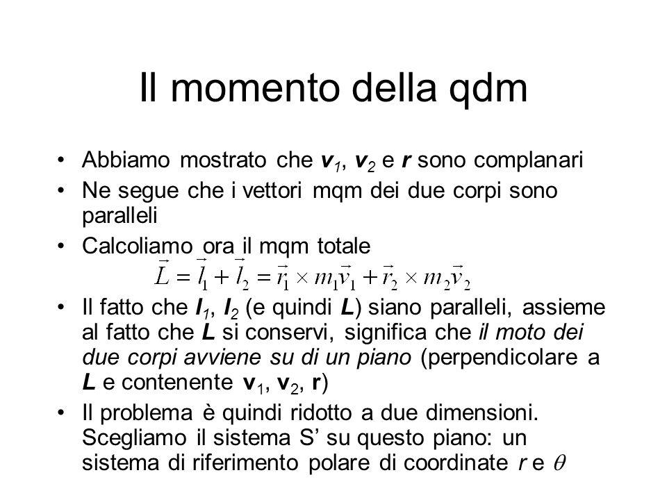 Il momento della qdm Abbiamo mostrato che v 1, v 2 e r sono complanari Ne segue che i vettori mqm dei due corpi sono paralleli Calcoliamo ora il mqm totale Il fatto che l 1, l 2 (e quindi L) siano paralleli, assieme al fatto che L si conservi, significa che il moto dei due corpi avviene su di un piano (perpendicolare a L e contenente v 1, v 2, r) Il problema è quindi ridotto a due dimensioni.