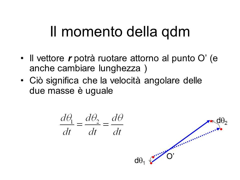 Il momento della qdm Il vettore r potrà ruotare attorno al punto O (e anche cambiare lunghezza ) Ciò significa che la velocità angolare delle due mass