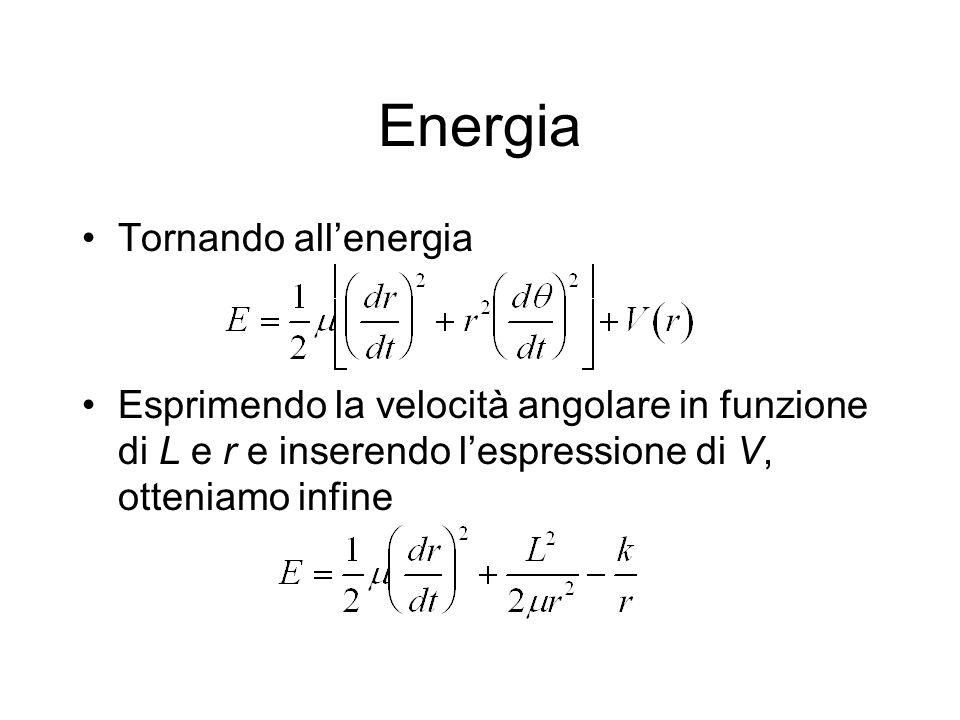 Energia Tornando allenergia Esprimendo la velocità angolare in funzione di L e r e inserendo lespressione di V, otteniamo infine
