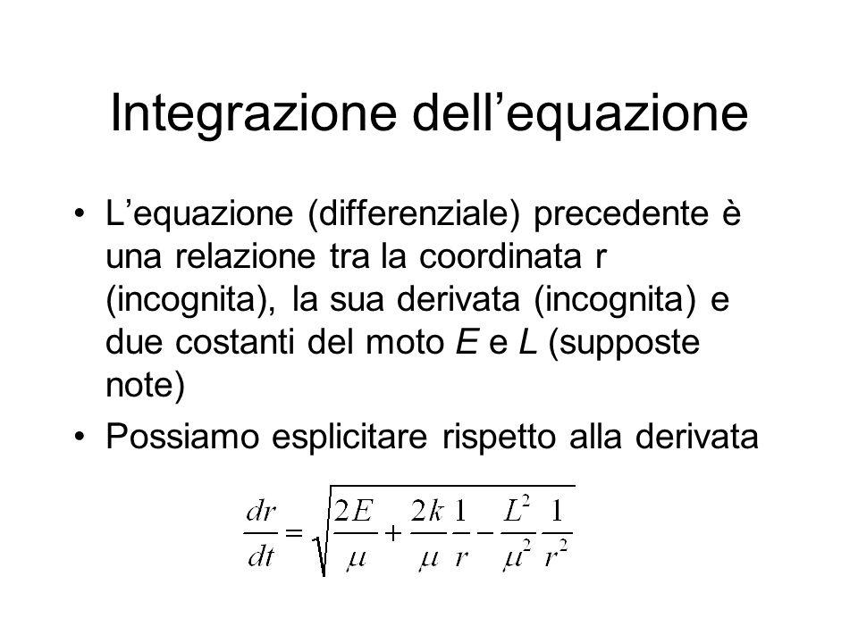 Integrazione dellequazione Lequazione (differenziale) precedente è una relazione tra la coordinata r (incognita), la sua derivata (incognita) e due costanti del moto E e L (supposte note) Possiamo esplicitare rispetto alla derivata