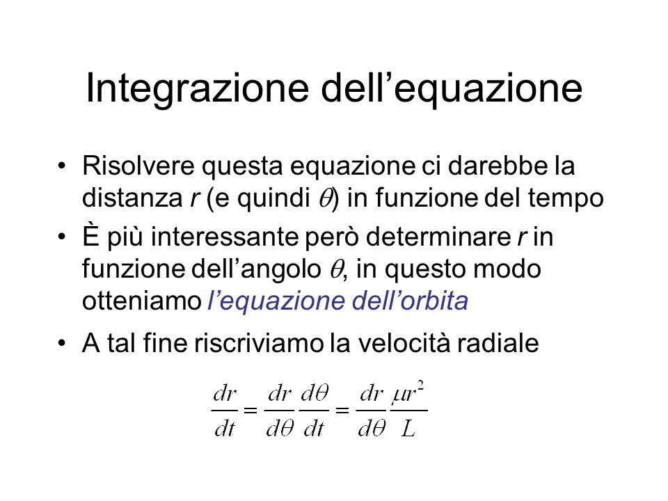 Integrazione dellequazione Risolvere questa equazione ci darebbe la distanza r (e quindi ) in funzione del tempo È più interessante però determinare r in funzione dellangolo, in questo modo otteniamo lequazione dellorbita A tal fine riscriviamo la velocità radiale