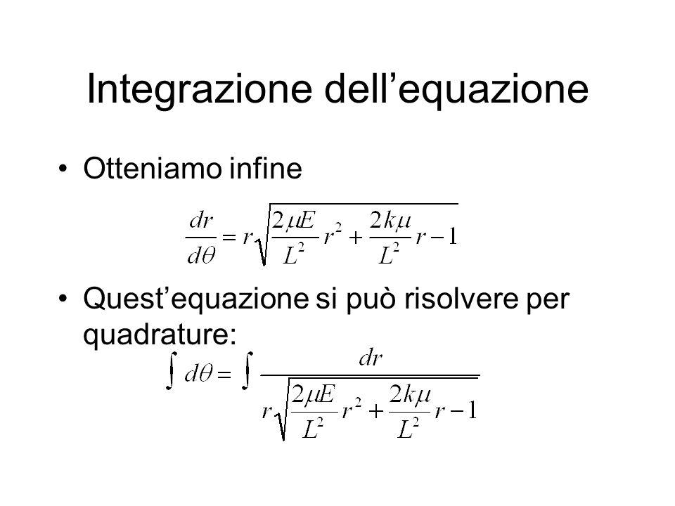 Integrazione dellequazione Otteniamo infine Questequazione si può risolvere per quadrature: