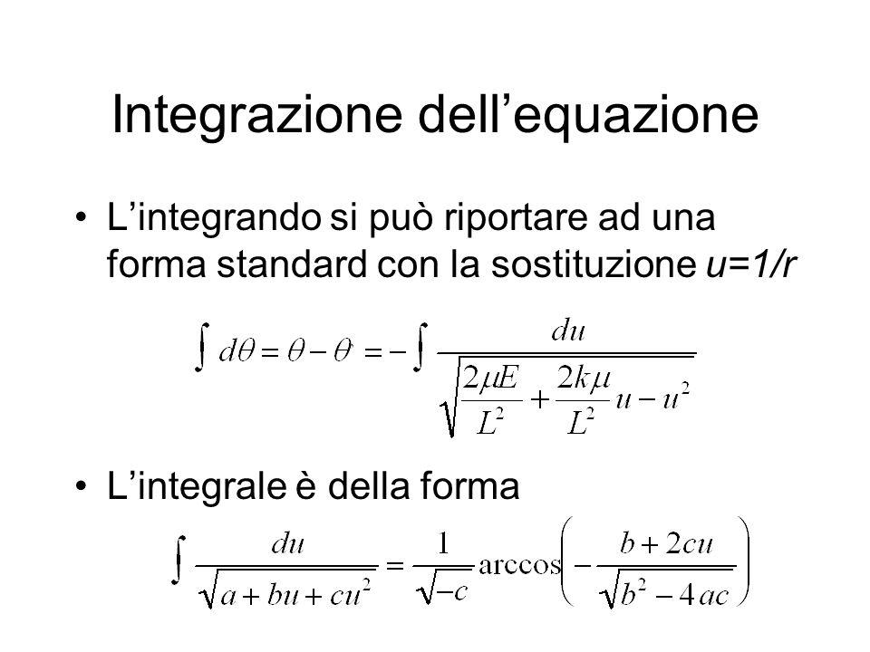 Integrazione dellequazione Lintegrando si può riportare ad una forma standard con la sostituzione u=1/r Lintegrale è della forma