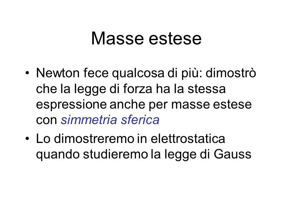 Masse estese Newton fece qualcosa di più: dimostrò che la legge di forza ha la stessa espressione anche per masse estese con simmetria sferica Lo dimo