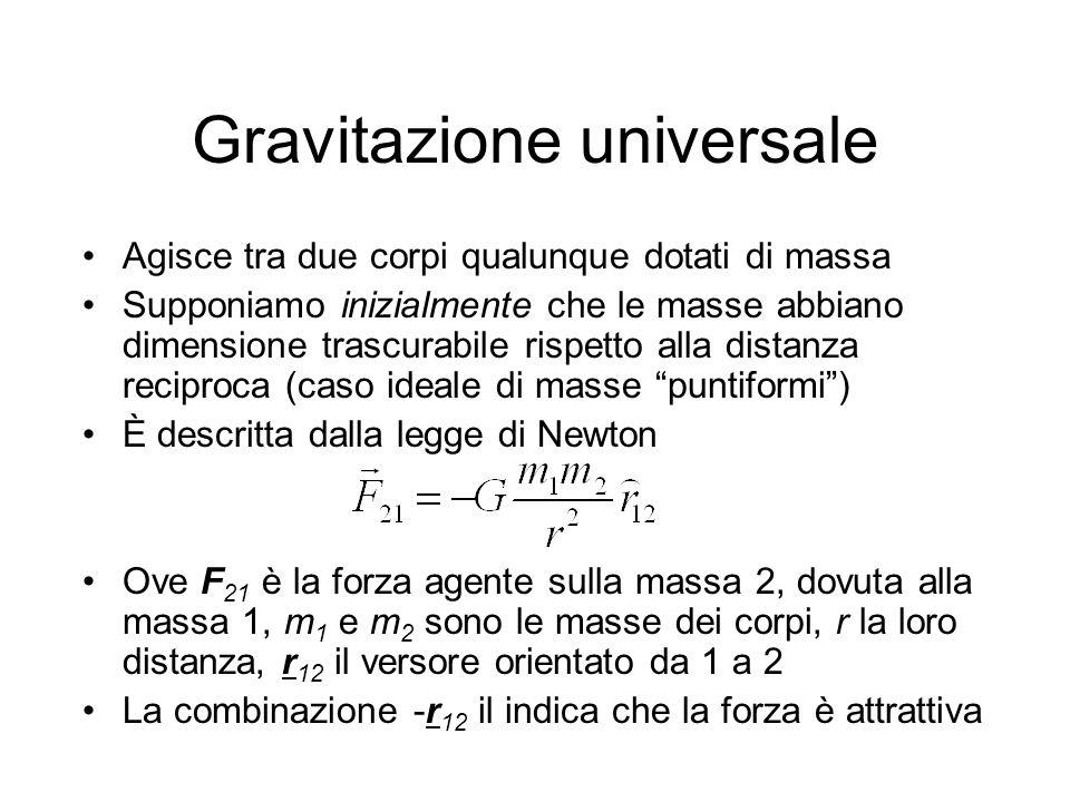 Gravitazione universale Agisce tra due corpi qualunque dotati di massa Supponiamo inizialmente che le masse abbiano dimensione trascurabile rispetto alla distanza reciproca (caso ideale di masse puntiformi) È descritta dalla legge di Newton Ove F 21 è la forza agente sulla massa 2, dovuta alla massa 1, m 1 e m 2 sono le masse dei corpi, r la loro distanza, r 12 il versore orientato da 1 a 2 La combinazione -r 12 il indica che la forza è attrattiva