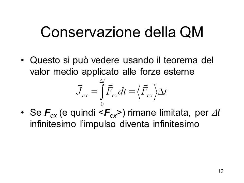 Conservazione della QM Questo si può vedere usando il teorema del valor medio applicato alle forze esterne Se F ex (e quindi ) rimane limitata, per t