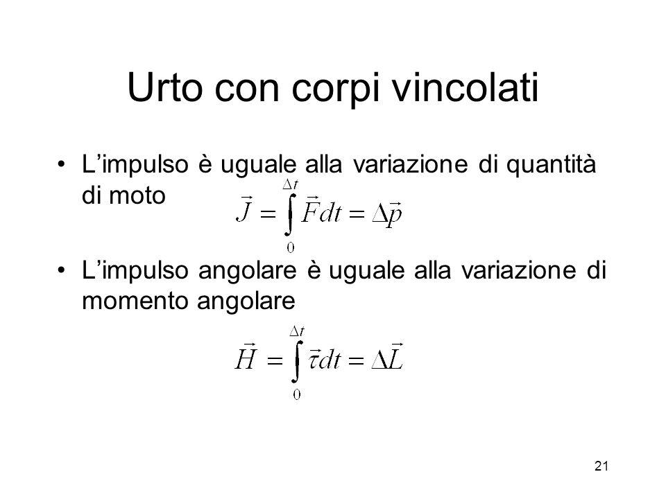 Urto con corpi vincolati Limpulso è uguale alla variazione di quantità di moto Limpulso angolare è uguale alla variazione di momento angolare 21