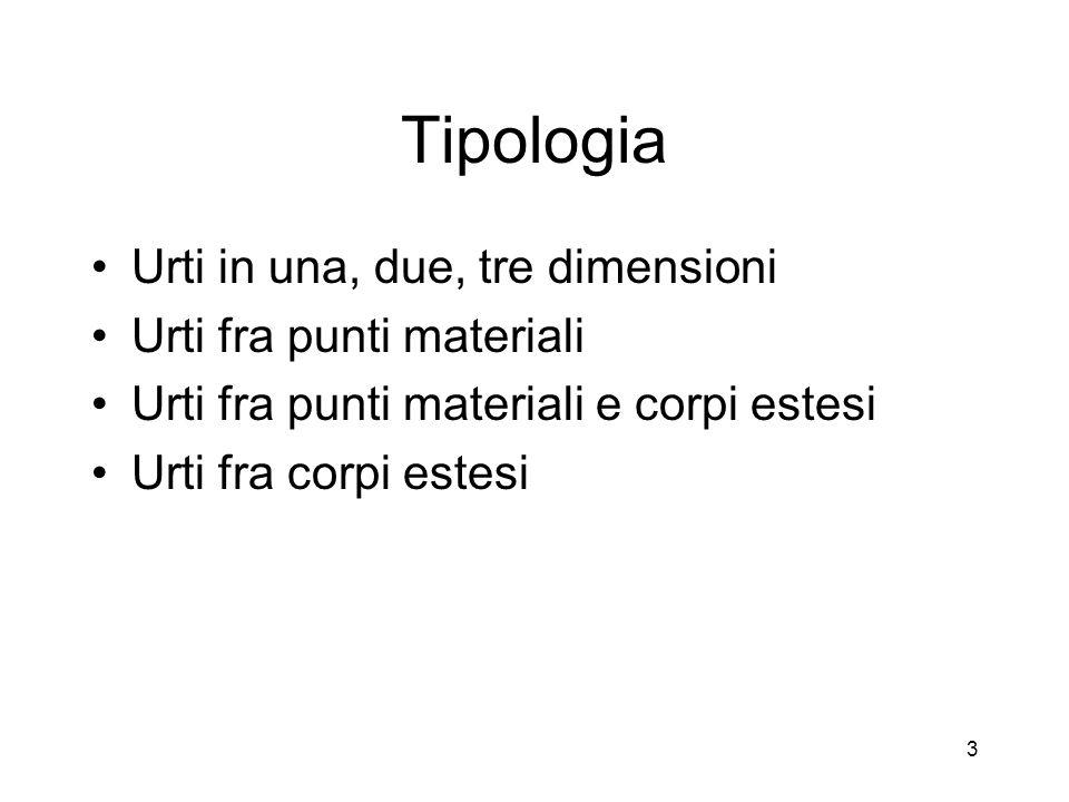 Tipologia Urti in una, due, tre dimensioni Urti fra punti materiali Urti fra punti materiali e corpi estesi Urti fra corpi estesi 3