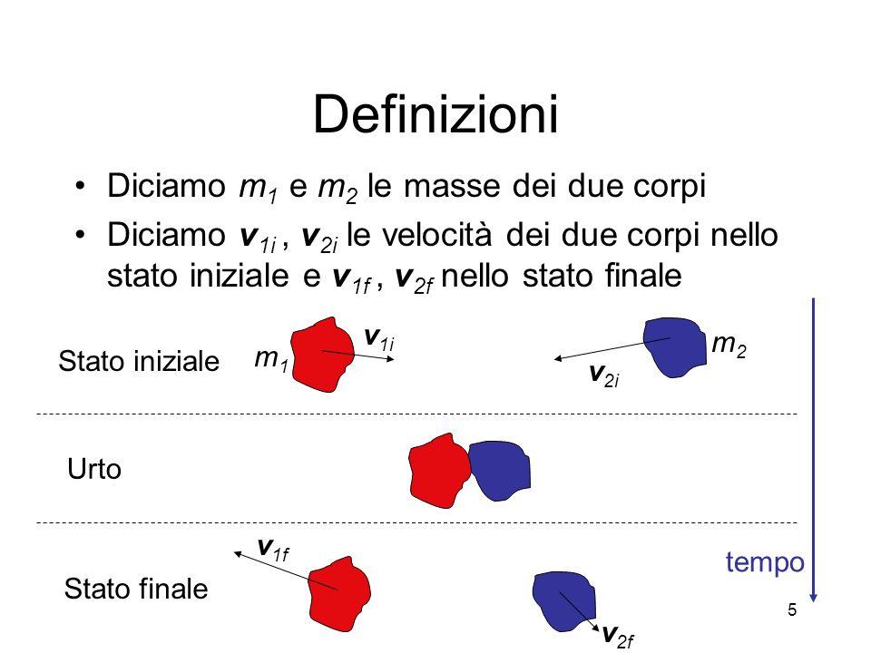 Definizioni Diciamo m 1 e m 2 le masse dei due corpi Diciamo v 1i, v 2i le velocità dei due corpi nello stato iniziale e v 1f, v 2f nello stato finale