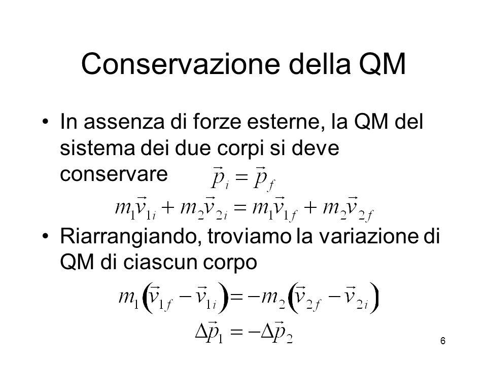 Conservazione della QM In assenza di forze esterne, la QM del sistema dei due corpi si deve conservare Riarrangiando, troviamo la variazione di QM di