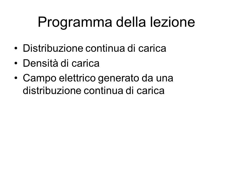 Programma della lezione Distribuzione continua di carica Densità di carica Campo elettrico generato da una distribuzione continua di carica