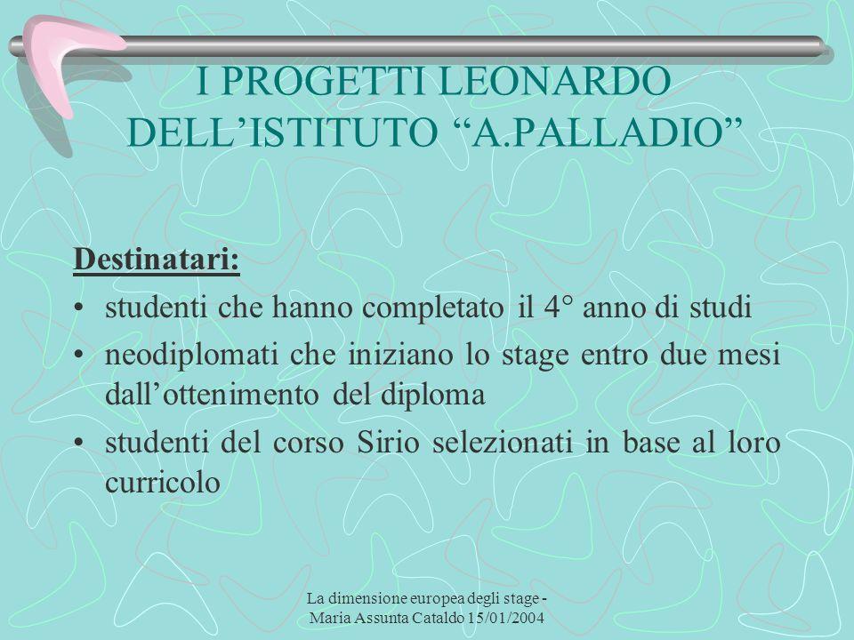 La dimensione europea degli stage - Maria Assunta Cataldo 15/01/2004 I PROGETTI LEONARDO DELLISTITUTO A.PALLADIO Destinatari: studenti che hanno compl