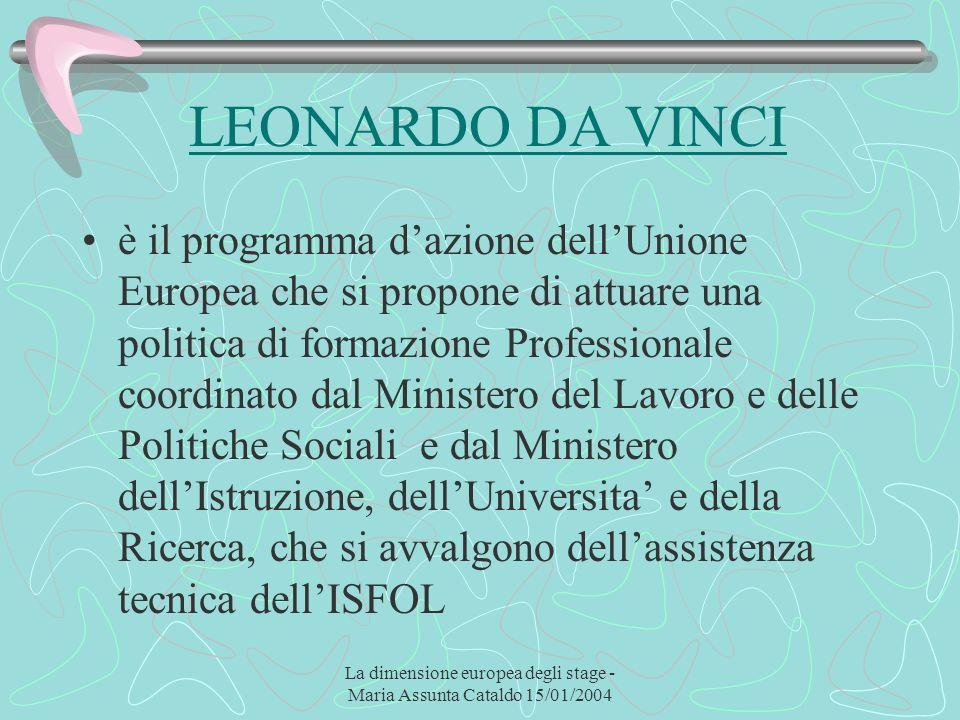 La dimensione europea degli stage - Maria Assunta Cataldo 15/01/2004 LEONARDO DA VINCI è il programma dazione dellUnione Europea che si propone di att