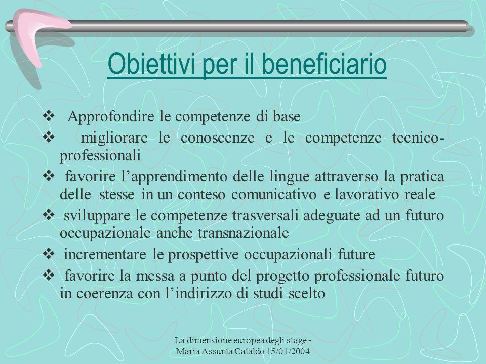 La dimensione europea degli stage - Maria Assunta Cataldo 15/01/2004 Obiettivi per il beneficiario Approfondire le competenze di base migliorare le co