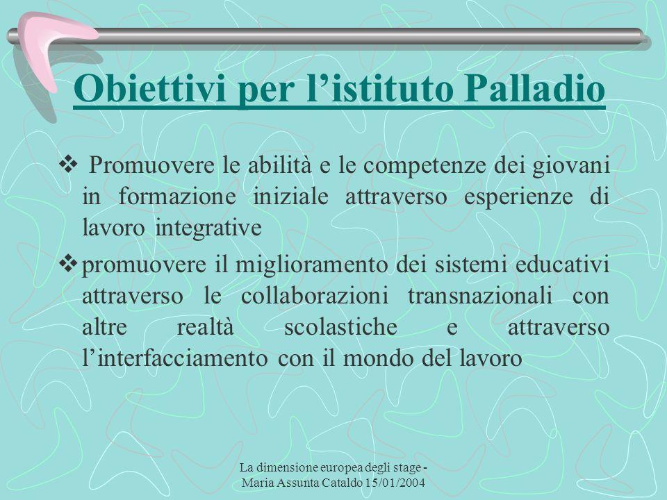 La dimensione europea degli stage - Maria Assunta Cataldo 15/01/2004 Obiettivi per listituto Palladio Promuovere le abilità e le competenze dei giovan