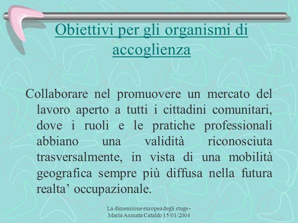 La dimensione europea degli stage - Maria Assunta Cataldo 15/01/2004 Obiettivi per gli organismi di accoglienza Collaborare nel promuovere un mercato