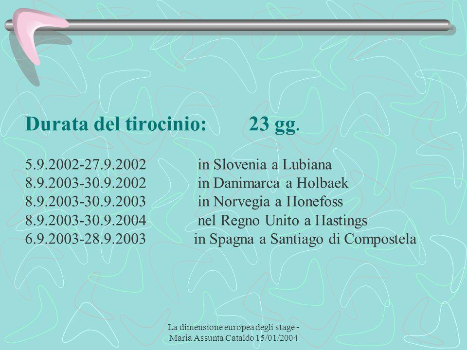 La dimensione europea degli stage - Maria Assunta Cataldo 15/01/2004 Durata del tirocinio: 23 gg. 5.9.2002-27.9.2002 in Slovenia a Lubiana 8.9.2003-30