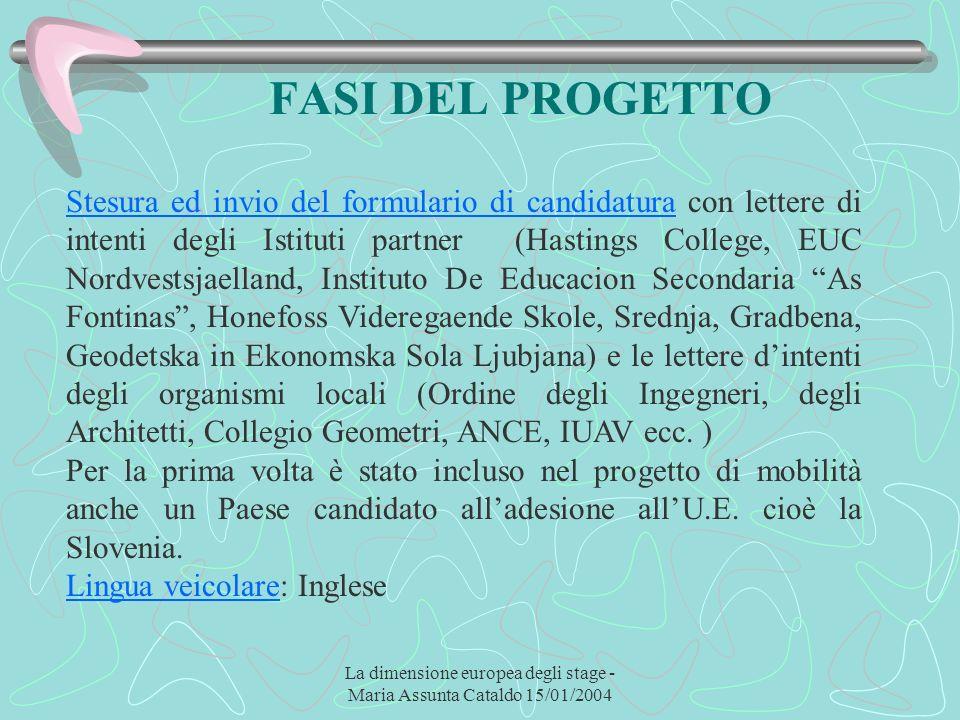 La dimensione europea degli stage - Maria Assunta Cataldo 15/01/2004 FASI DEL PROGETTO Stesura ed invio del formulario di candidatura con lettere di i