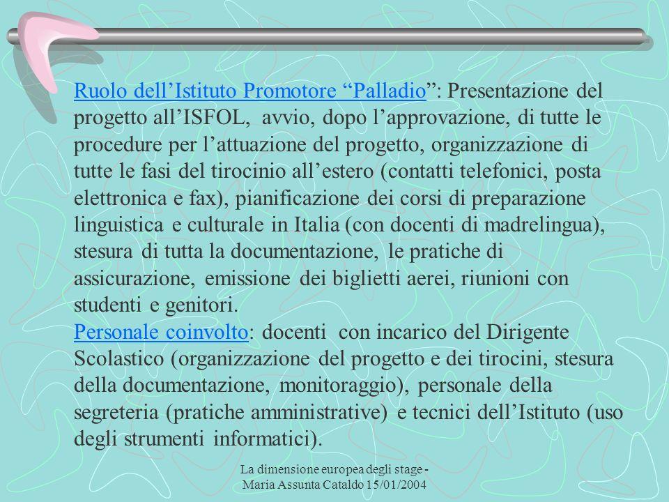 La dimensione europea degli stage - Maria Assunta Cataldo 15/01/2004 Ruolo dellIstituto Promotore Palladio: Presentazione del progetto allISFOL, avvio