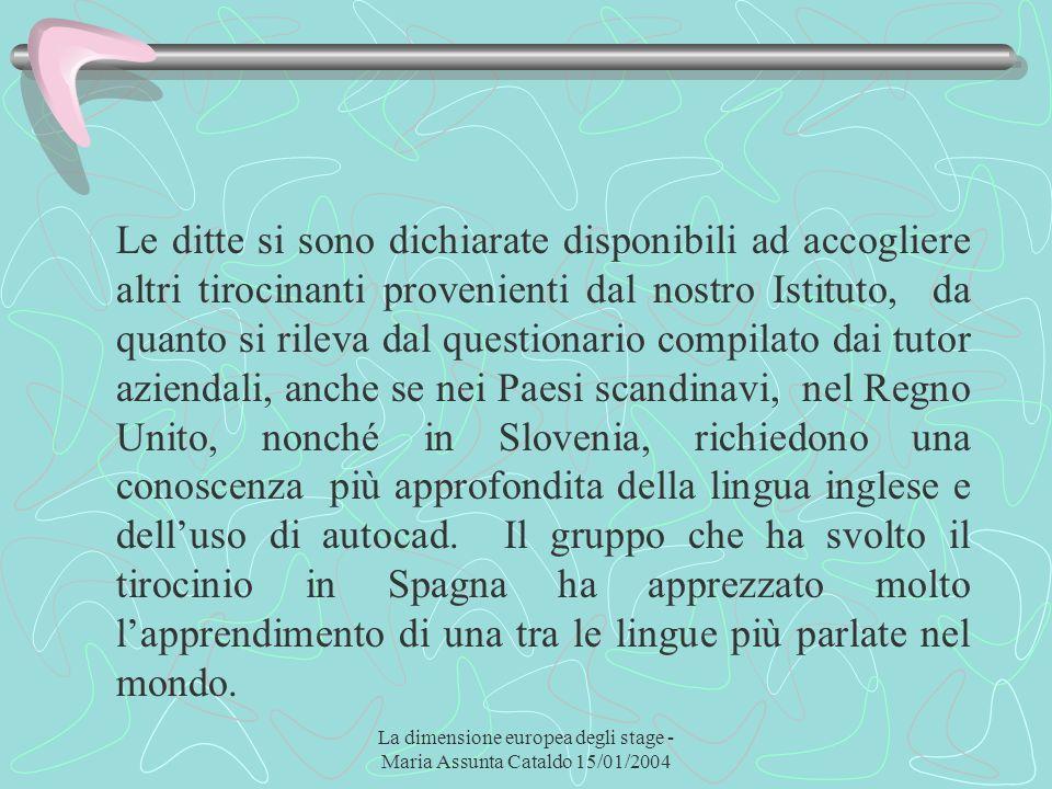 La dimensione europea degli stage - Maria Assunta Cataldo 15/01/2004 Le ditte si sono dichiarate disponibili ad accogliere altri tirocinanti provenien
