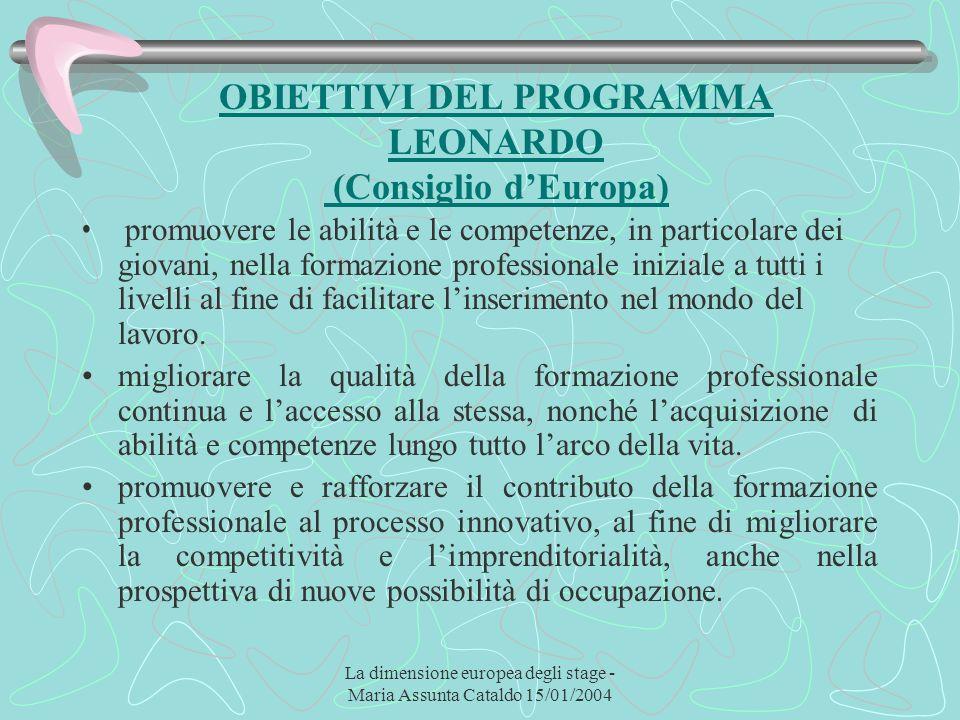 La dimensione europea degli stage - Maria Assunta Cataldo 15/01/2004 OBIETTIVI DEL PROGRAMMA LEONARDO (Consiglio dEuropa) promuovere le abilità e le c