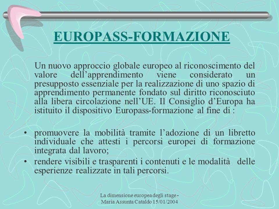 La dimensione europea degli stage - Maria Assunta Cataldo 15/01/2004 EUROPASS-FORMAZIONE Un nuovo approccio globale europeo al riconoscimento del valo