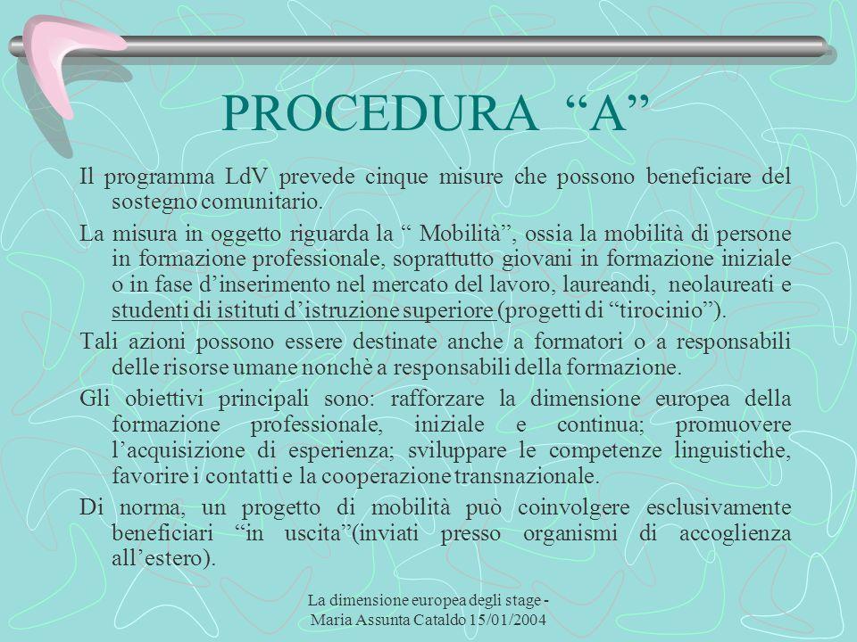 La dimensione europea degli stage - Maria Assunta Cataldo 15/01/2004 REGOLE DEL PROGRAMMA Durata dei progetti Mobilità tirocini per persone in formazione iniziale, studenti dellistruzione superiore e giovani lavoratori e neolaureati.