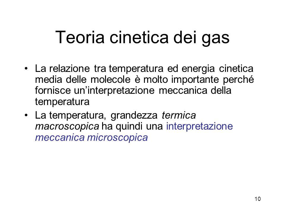Teoria cinetica dei gas La relazione tra temperatura ed energia cinetica media delle molecole è molto importante perché fornisce uninterpretazione mec