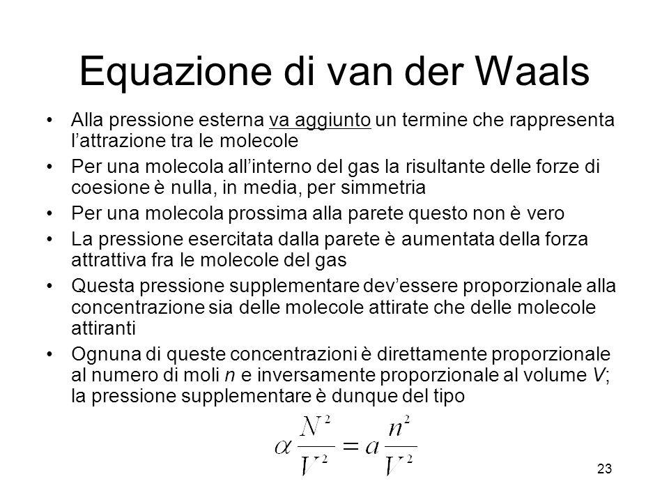 Equazione di van der Waals Alla pressione esterna va aggiunto un termine che rappresenta lattrazione tra le molecole Per una molecola allinterno del g