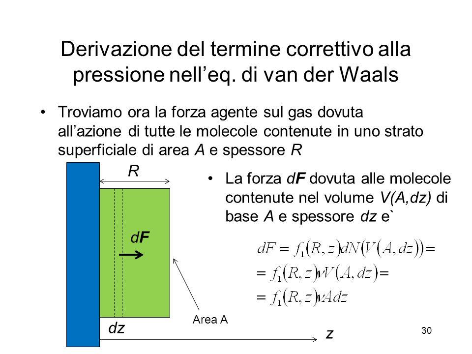 Troviamo ora la forza agente sul gas dovuta allazione di tutte le molecole contenute in uno strato superficiale di area A e spessore R Derivazione del