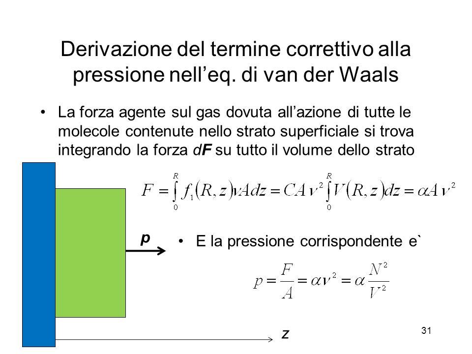 La forza agente sul gas dovuta allazione di tutte le molecole contenute nello strato superficiale si trova integrando la forza dF su tutto il volume d