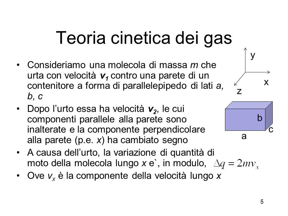 Teoria cinetica dei gas Consideriamo una molecola di massa m che urta con velocità v 1 contro una parete di un contenitore a forma di parallelepipedo