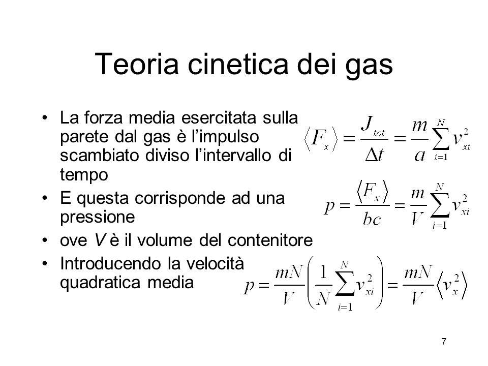Teoria cinetica dei gas La forza media esercitata sulla parete dal gas è limpulso scambiato diviso lintervallo di tempo E questa corrisponde ad una pr