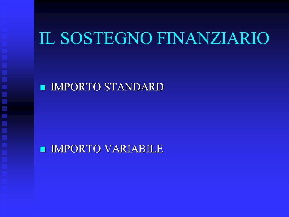 IL SOSTEGNO FINANZIARIO IMPORTO STANDARD IMPORTO STANDARD IMPORTO VARIABILE IMPORTO VARIABILE